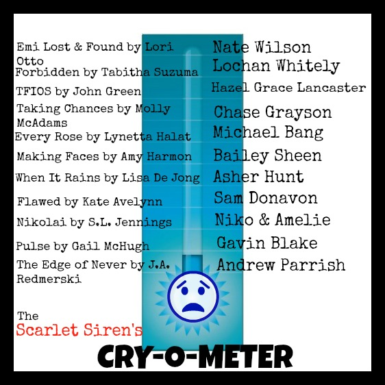 The Scarlet Siren Cry-O-Meter